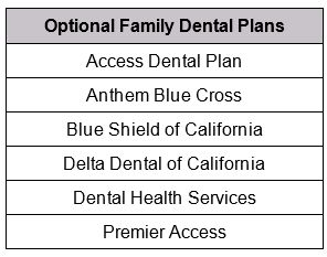 Obamacare dental plans